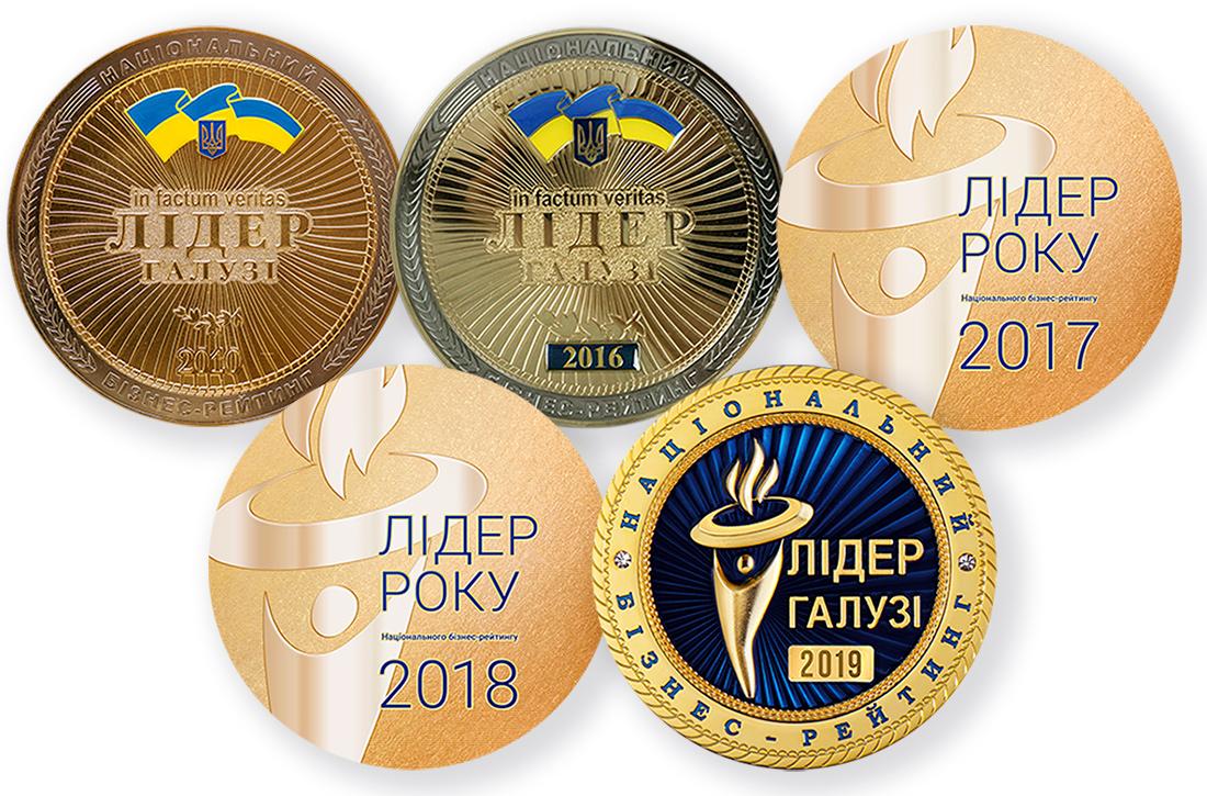 Компанія Нутрімед лідер галузі 2010-2019